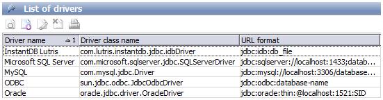 Registering a database driver